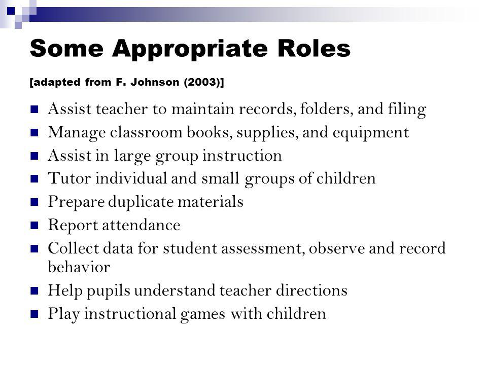 Some Appropriate Roles [adapted from F. Johnson (2003)]